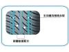 H550A Cheap Passenger Car Tyre