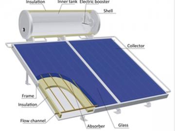 Pressurized Flat Plate Solar Water Heater