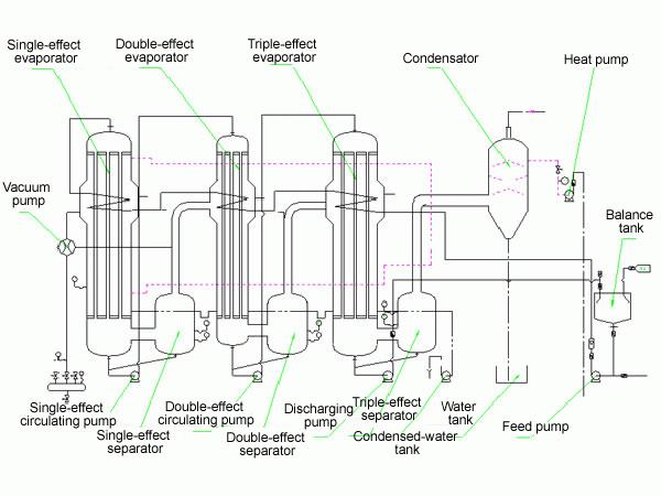 vacuum pump cabinet