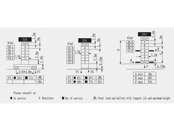 luffing jib tower crane  qtz63 4015  manufacturer
