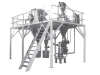 Inert Gas Protection Jet Mill System