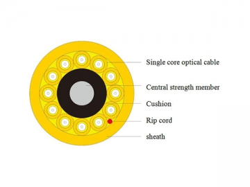Industrial Cable Manufacturer