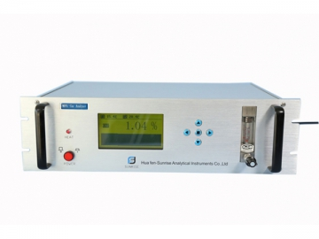 Non Dispersive Infrared Gas Analyzer (NDIR) SR-2000