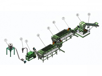 Plastic Recycling Systems (Washing / Drying / Separating)
