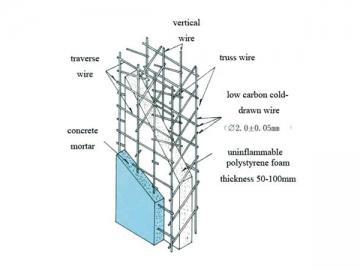 3D Panel Welding Machine